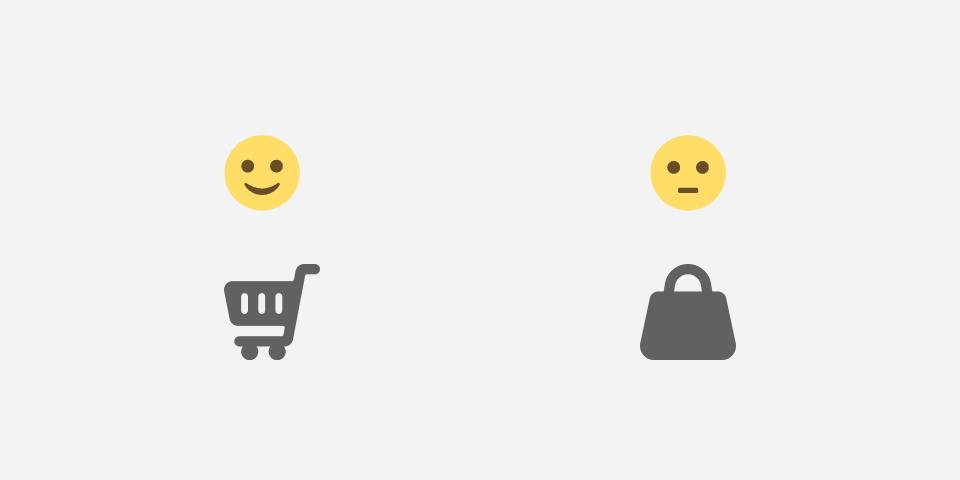 Darstellung des Icons für Warenkorb und Icon einer Einkaufstasche